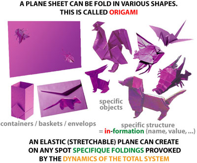 Now If The Riemann Space Is Very Dynamic And From Plane Surfaces We Make Several Origami Like Objects